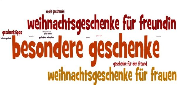 keywords_sem_weihanchten